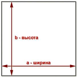 Как измерить